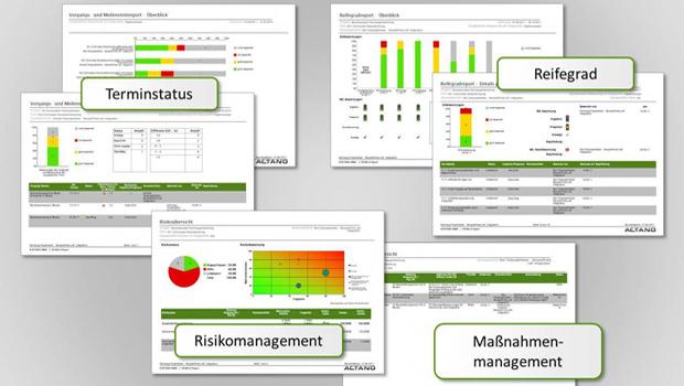 Actano RPLAN Software Review